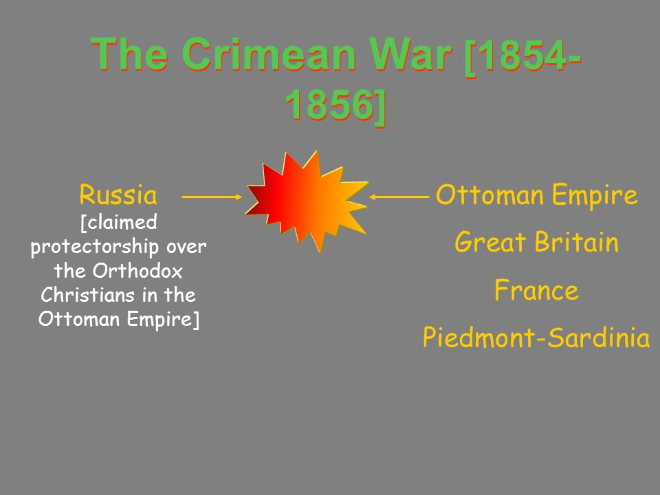 The Crimean War [1854-1856] Russia [claimed protectorship over the Orthodox Christians in the Ottoman Empire]